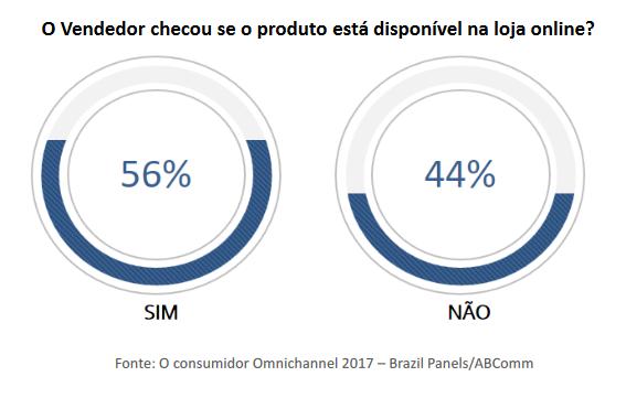 Consumidor Omini 1