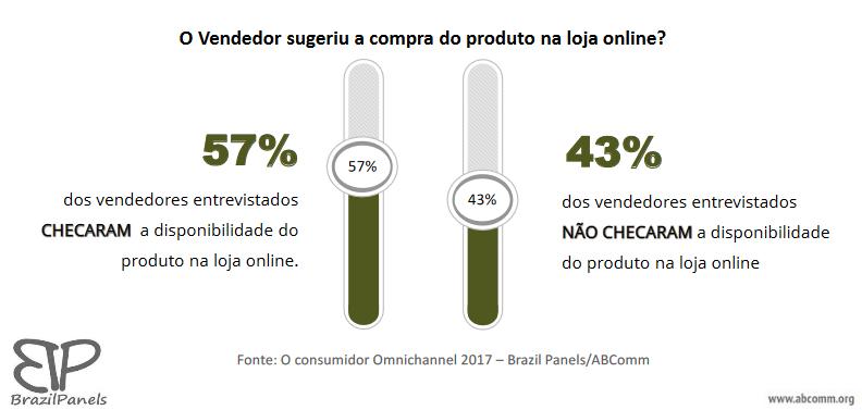 Consumidor Omini 2